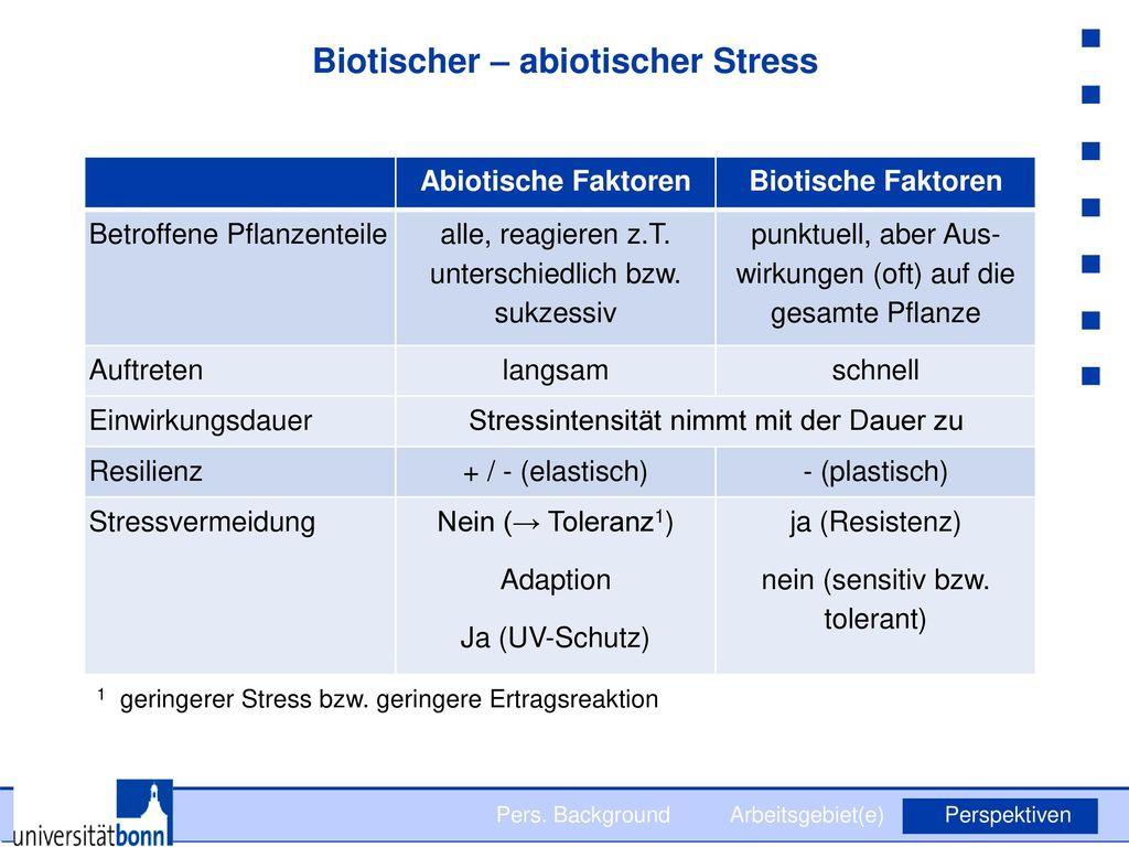 Biotischer – abiotischer Stress