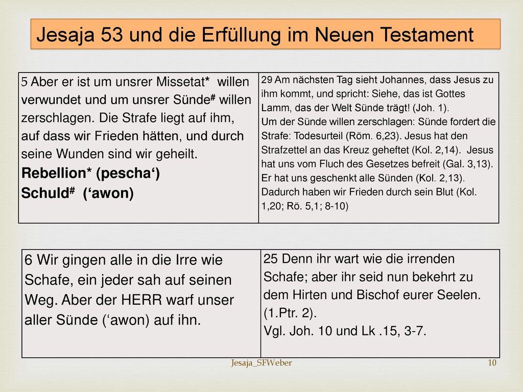 Jesaja 53 und die Erfüllung im Neuen Testament