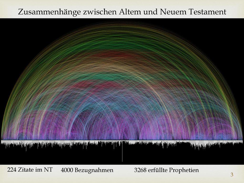 Zusammenhänge zwischen Altem und Neuem Testament