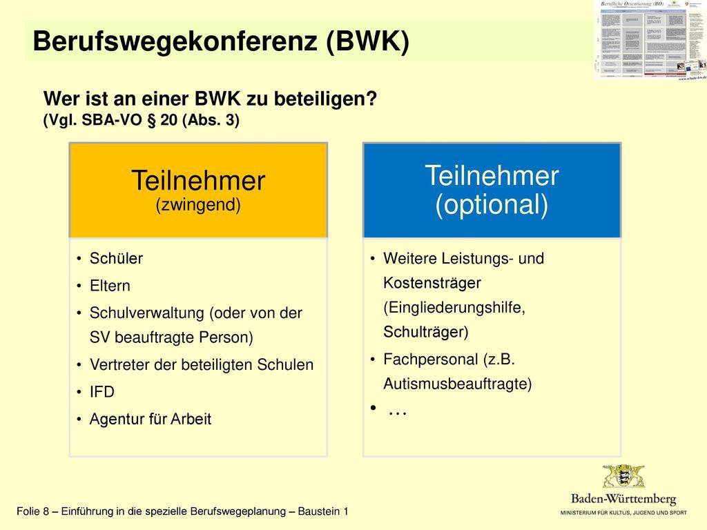 Berufswegekonferenz (BWK) Teilnehmer (zwingend) Teilnehmer (optional)