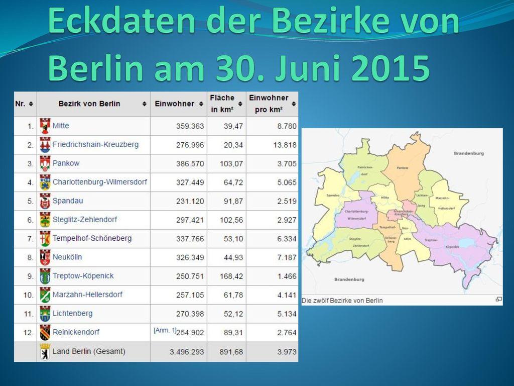 Eckdaten der Bezirke von Berlin am 30. Juni 2015