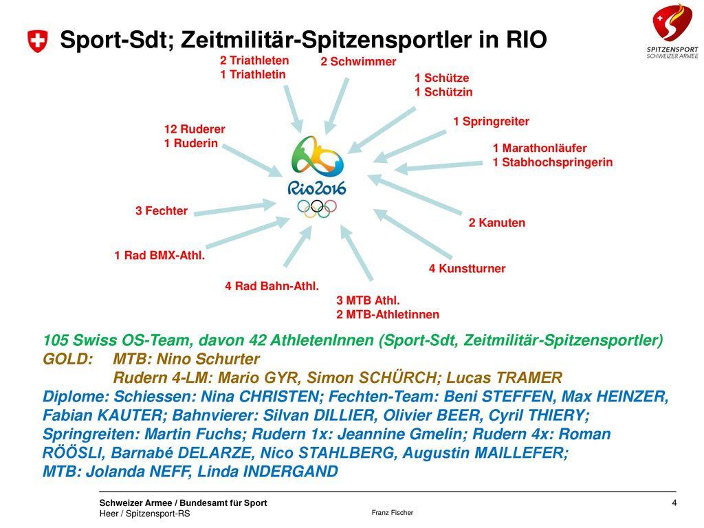 Sport-Sdt; Zeitmilitär-Spitzensportler in RIO