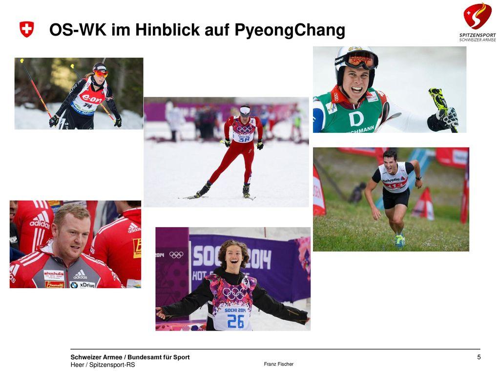 OS-WK im Hinblick auf PyeongChang