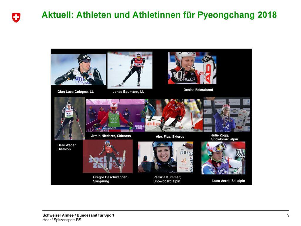 Aktuell: Athleten und Athletinnen für Pyeongchang 2018