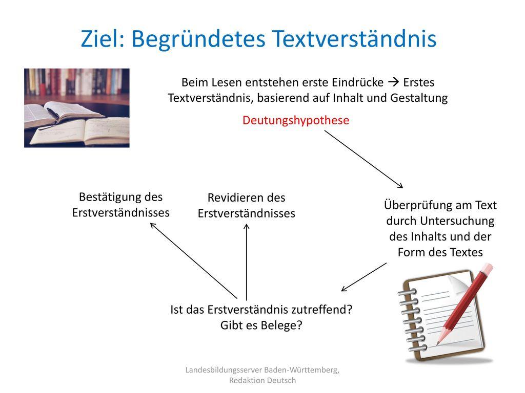 Ziel: Begründetes Textverständnis