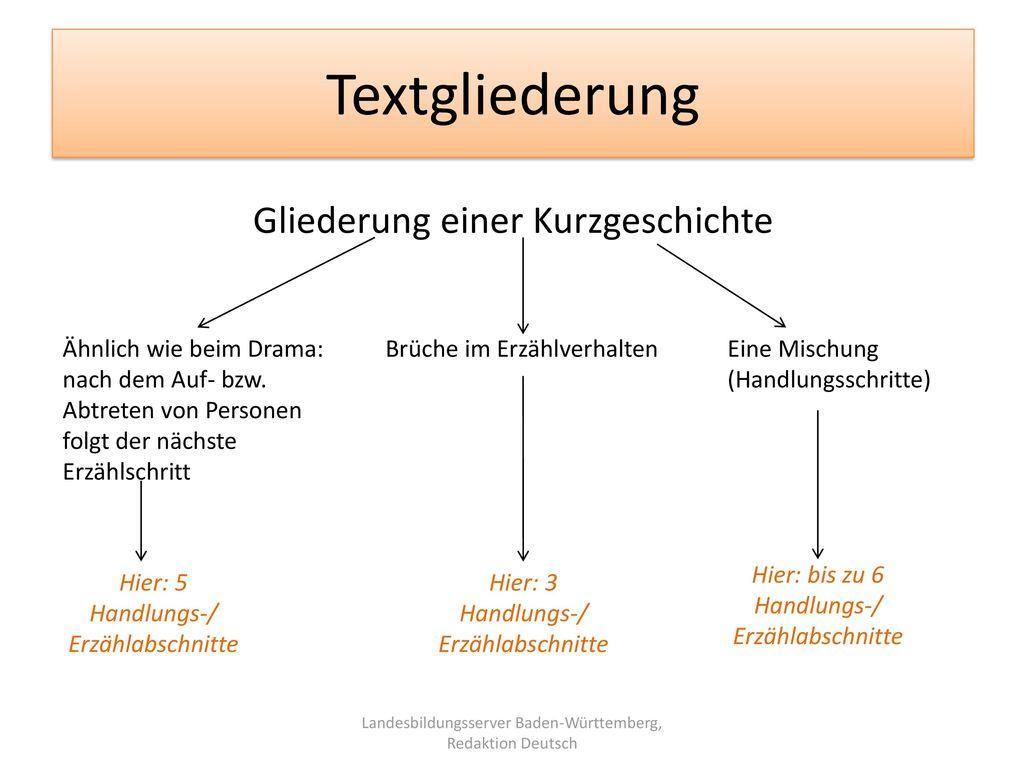 Textgliederung Gliederung einer Kurzgeschichte