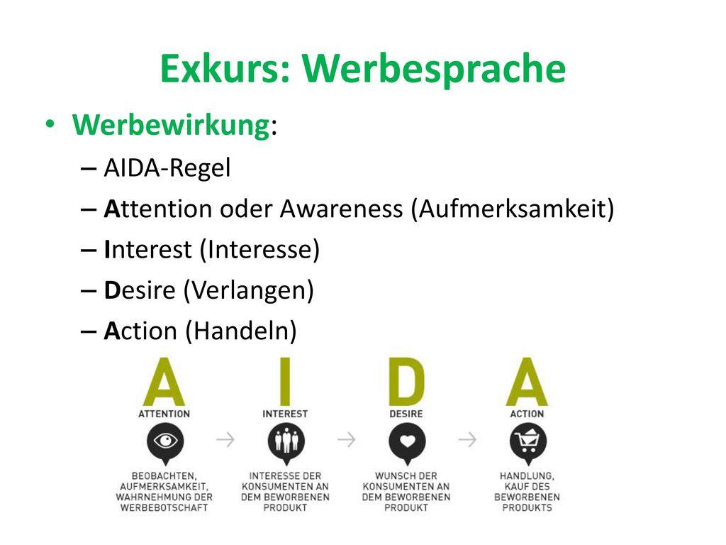 Exkurs: Werbesprache Werbewirkung: AIDA-Regel