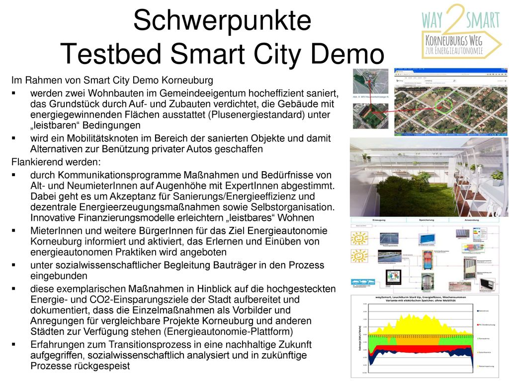 Schwerpunkte Testbed Smart City Demo