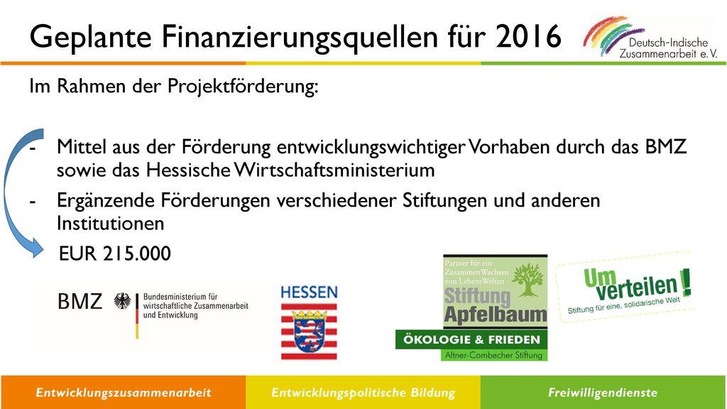 Geplante Finanzierungsquellen für 2016
