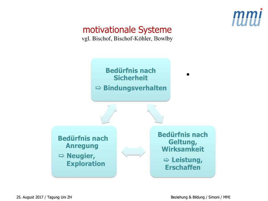motivationale Systeme vgl. Bischof, Bischof-Köhler, Bowlby
