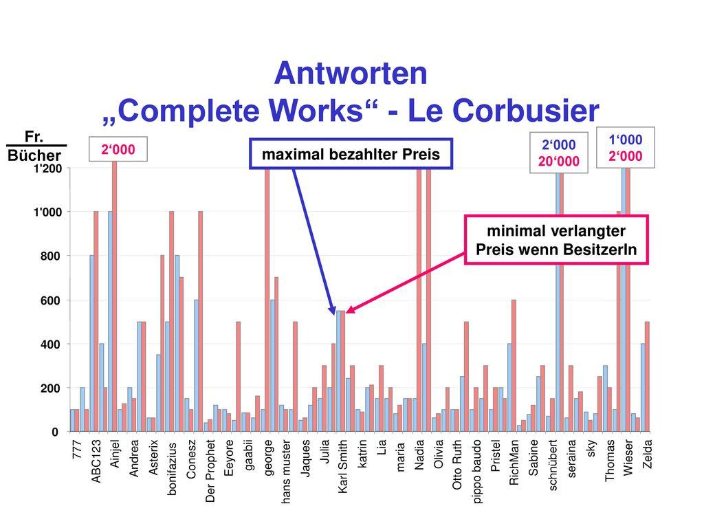 "Antworten ""Complete Works - Le Corbusier"