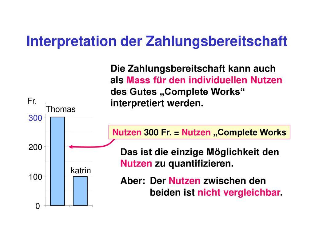 Interpretation der Zahlungsbereitschaft