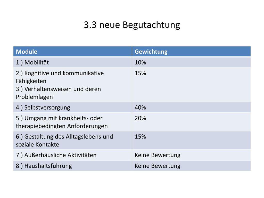 3.3 neue Begutachtung Module Gewichtung 1.) Mobilität 10%