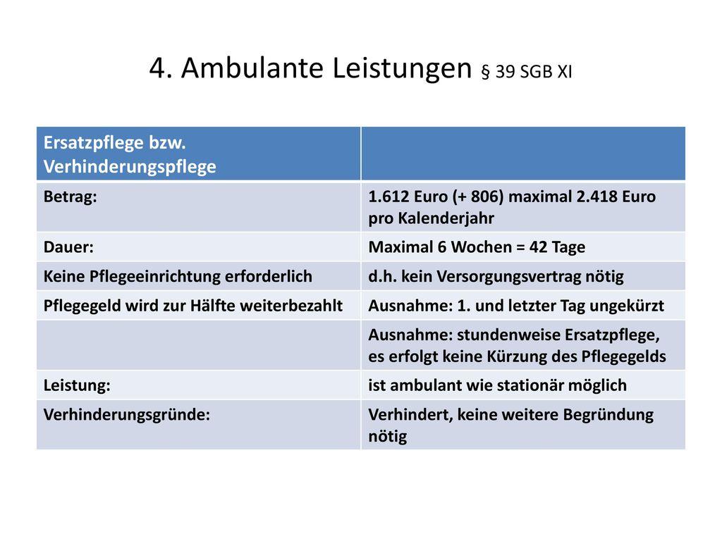 4. Ambulante Leistungen § 39 SGB XI