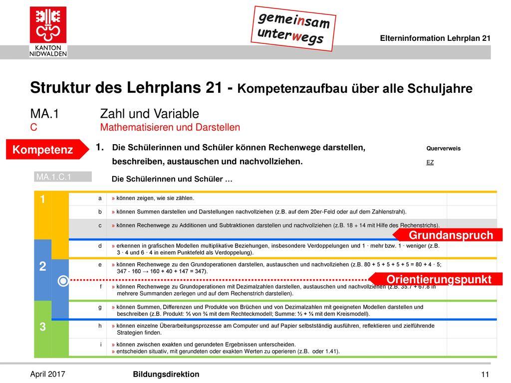 Struktur des Lehrplans 21 - Kompetenzaufbau über alle Schuljahre