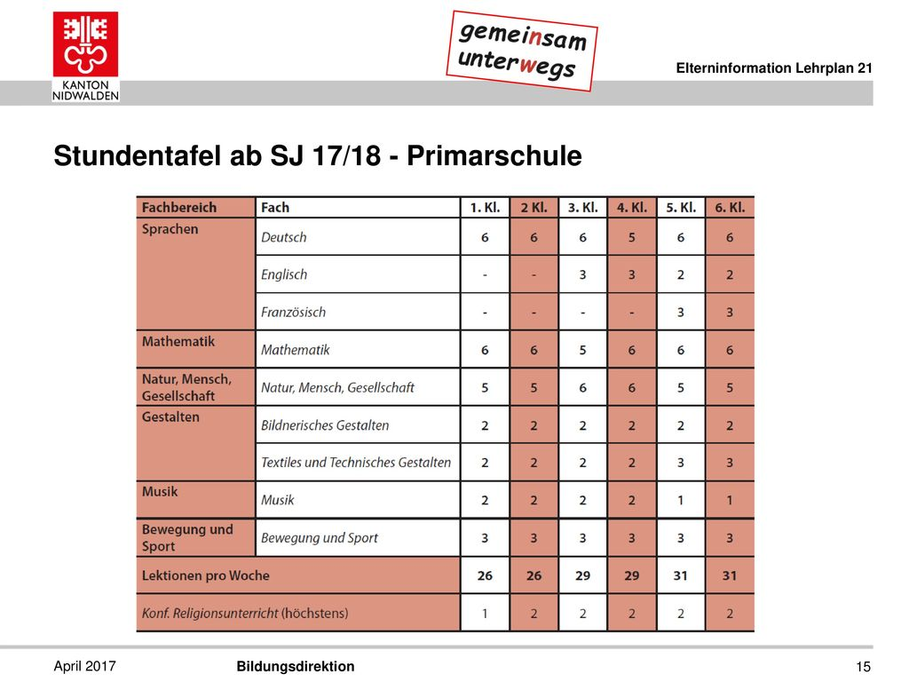 Stundentafel ab SJ 17/18 - Primarschule
