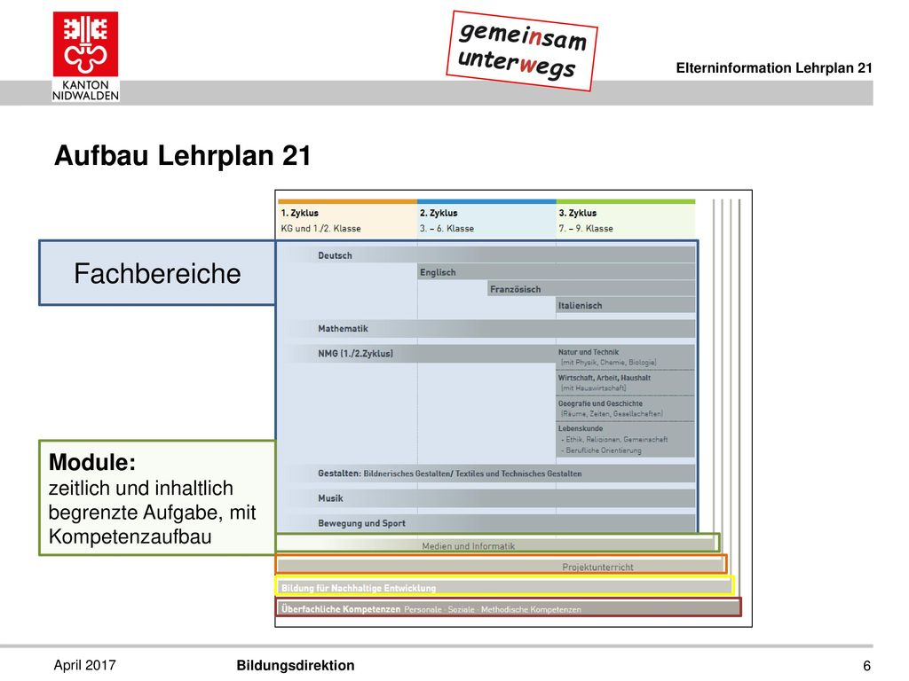 Aufbau Lehrplan 21 Fachbereiche