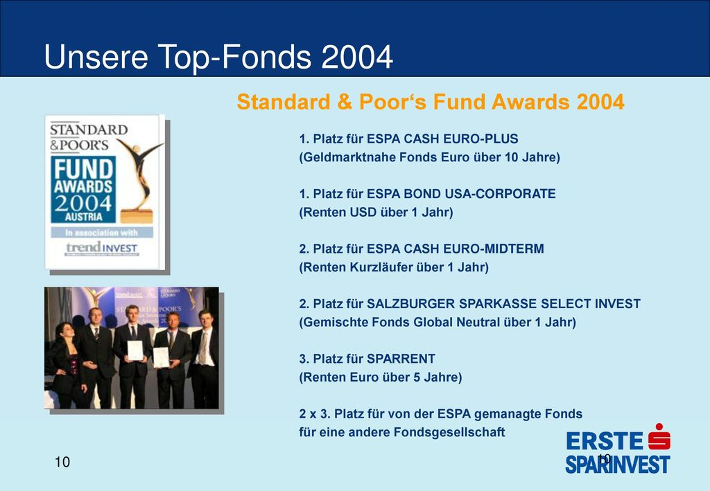 Unsere Top-Fonds 2004 Standard & Poor's Fund Awards 2004
