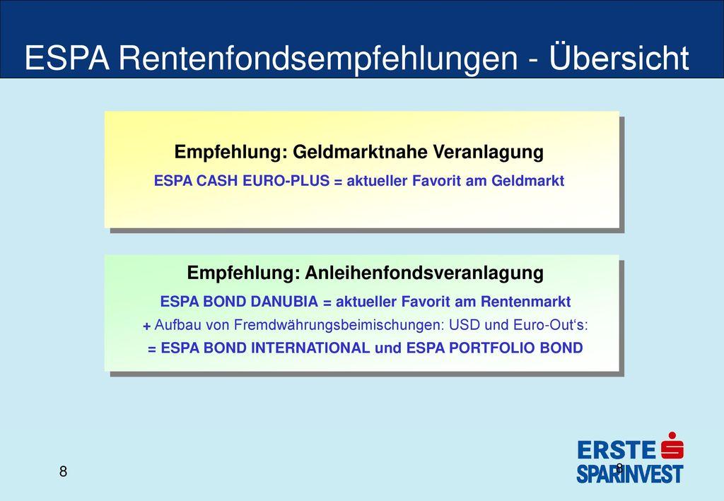 ESPA Rentenfondsempfehlungen - Übersicht