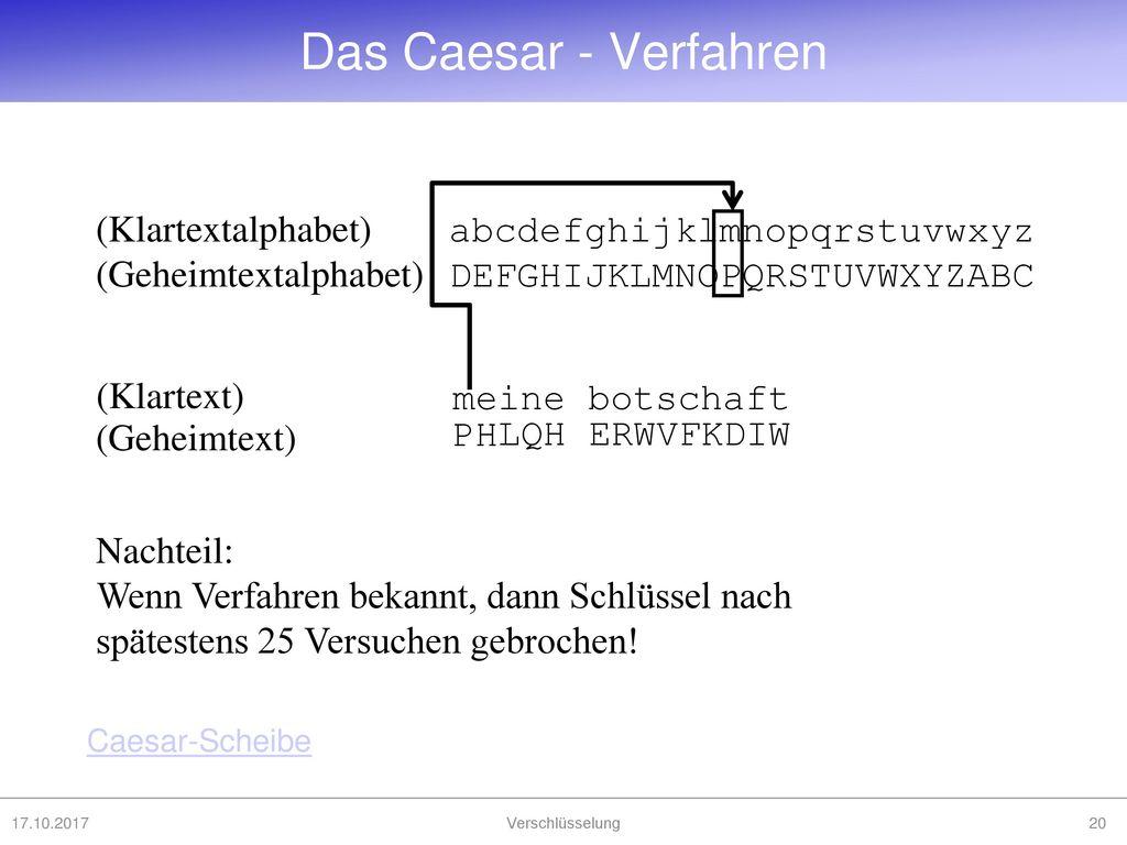 Das Caesar - Verfahren P