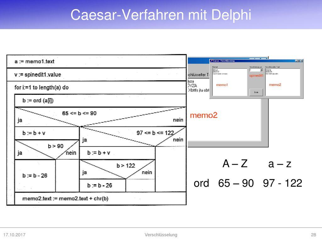 Caesar-Verfahren mit Delphi