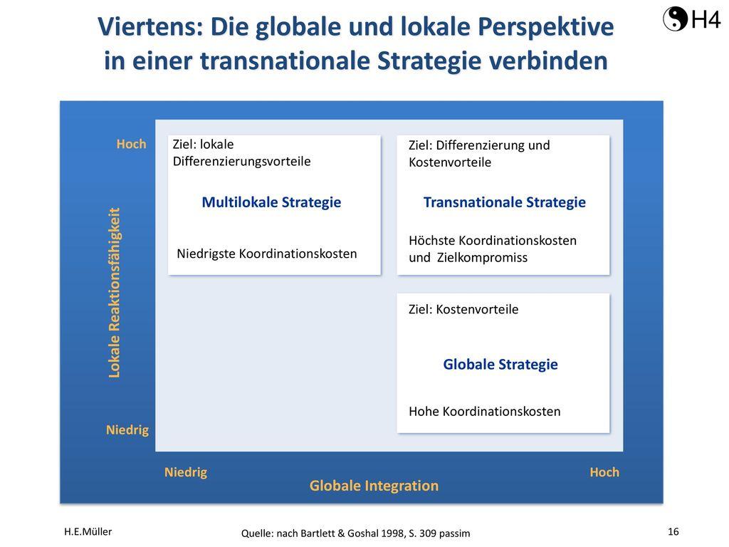 Transnationale Strategie