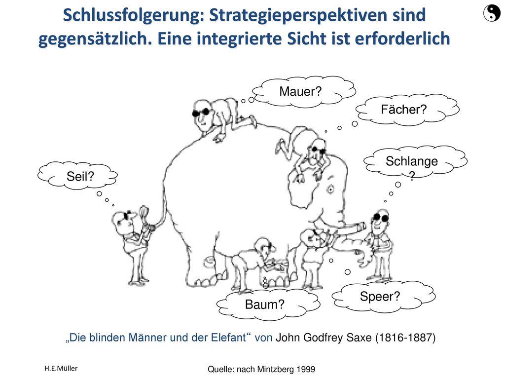 """""""Die blinden Männer und der Elefant von John Godfrey Saxe (1816-1887)"""