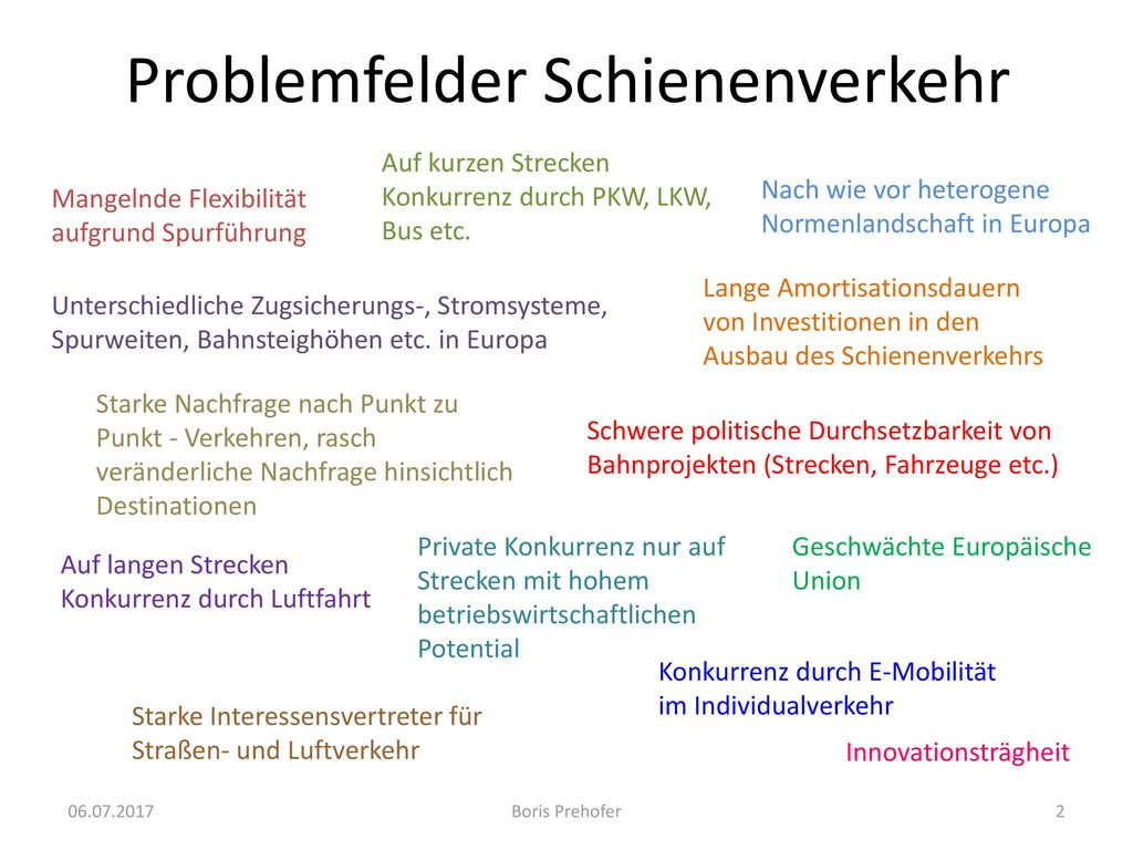 Problemfelder Schienenverkehr