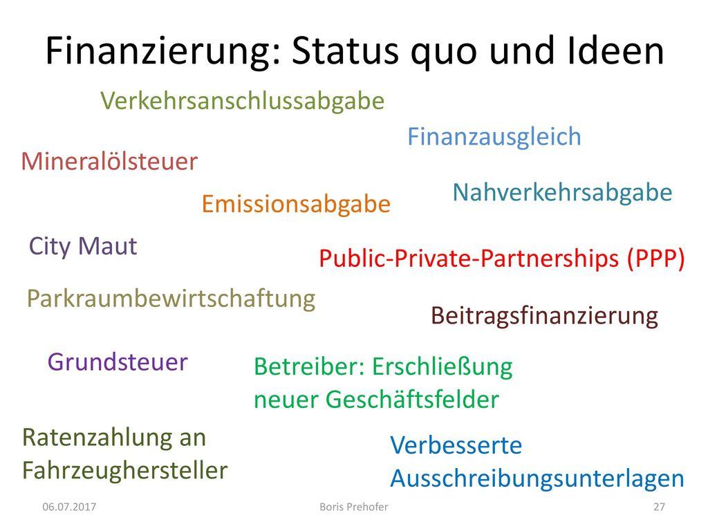 Finanzierung: Status quo und Ideen