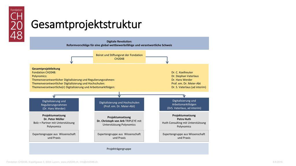 Gesamtprojektstruktur
