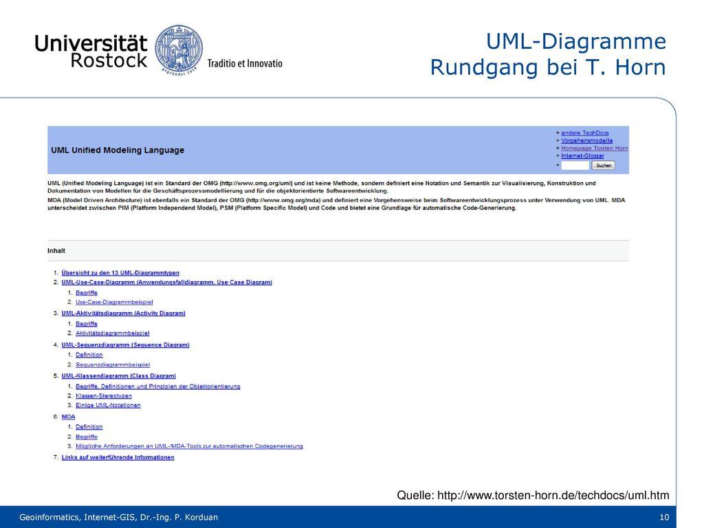 UML-Diagramme Rundgang bei T. Horn
