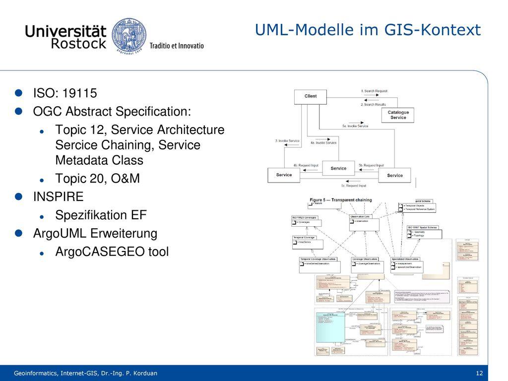 UML-Modelle im GIS-Kontext