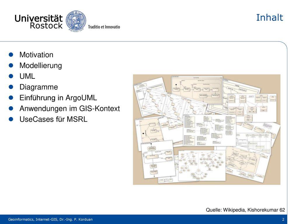 Inhalt Motivation Modellierung UML Diagramme Einführung in ArgoUML