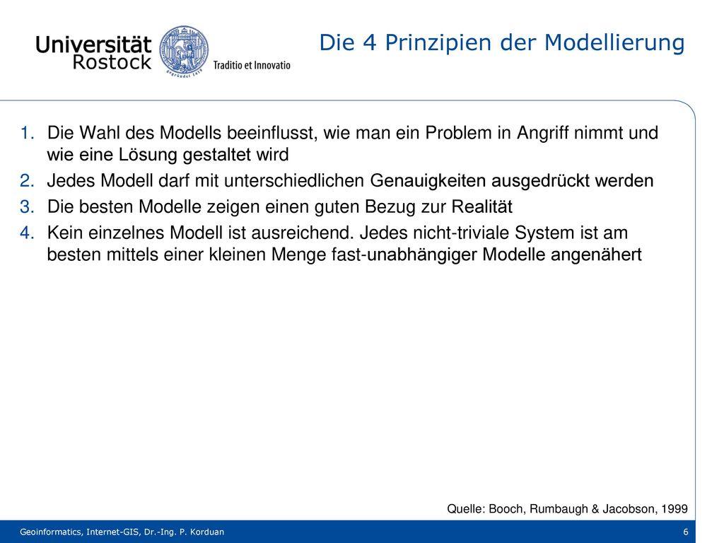 Die 4 Prinzipien der Modellierung