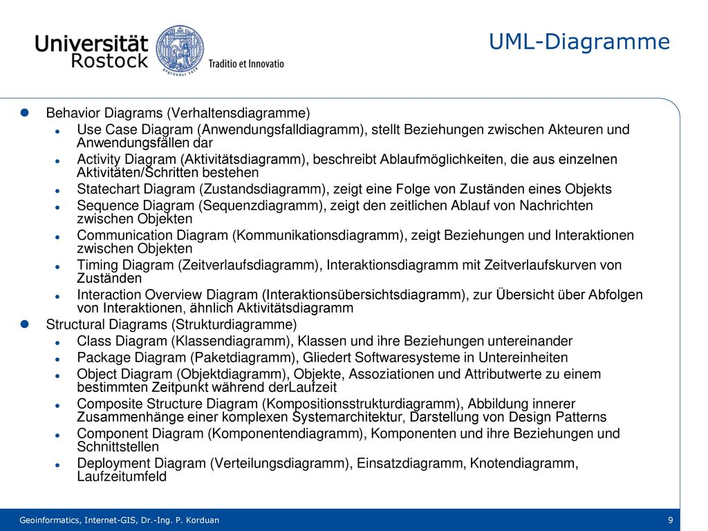 UML-Diagramme Behavior Diagrams (Verhaltensdiagramme)