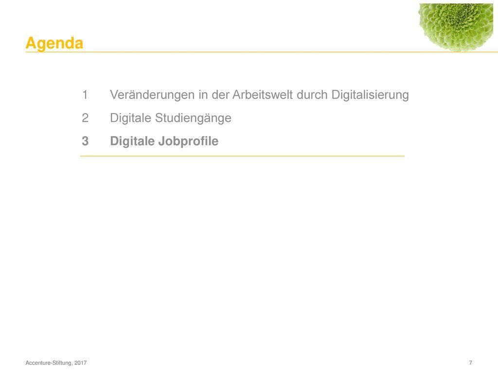 Aufbau Workshop Intro Willkommen & Vorstellung Ziele Workshop Inhalte