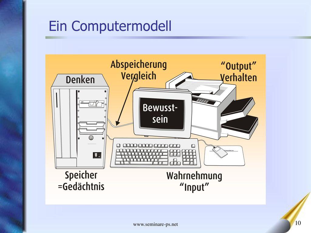 Ein Computermodell www.seminare-ps.net