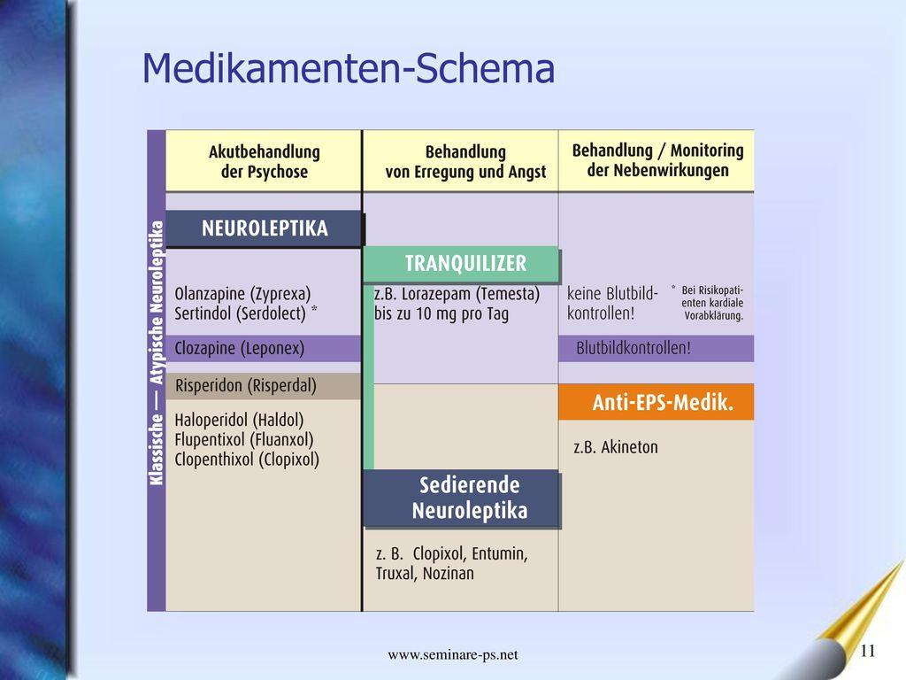 Medikamenten-Schema www.seminare-ps.net