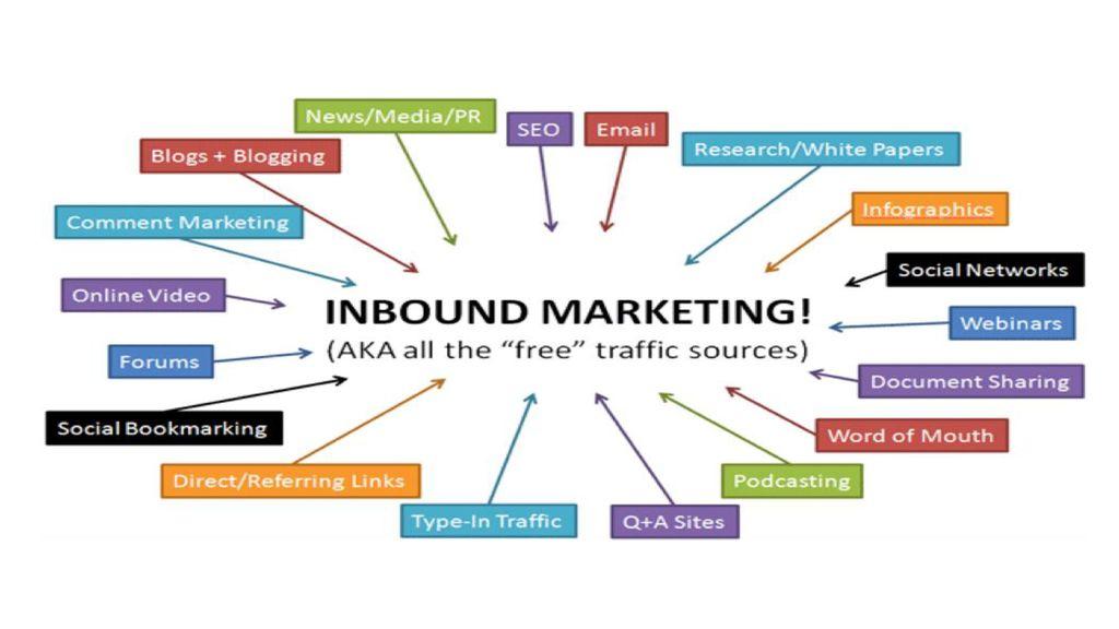 """Die Marketing-Abteilung des Unternehmens wird in einem solchen Szenario zum """"Inbound-Channel der Kundenkommunikation, während Forschung und Entwicklung die neue Aufgabe erhalten, Grundlagen und Richtung der Kunden-Aktivitäten zu erkennen und entsprechende Produkte bereitzustellen."""