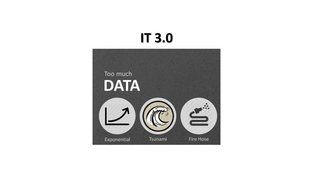 IT 3.0