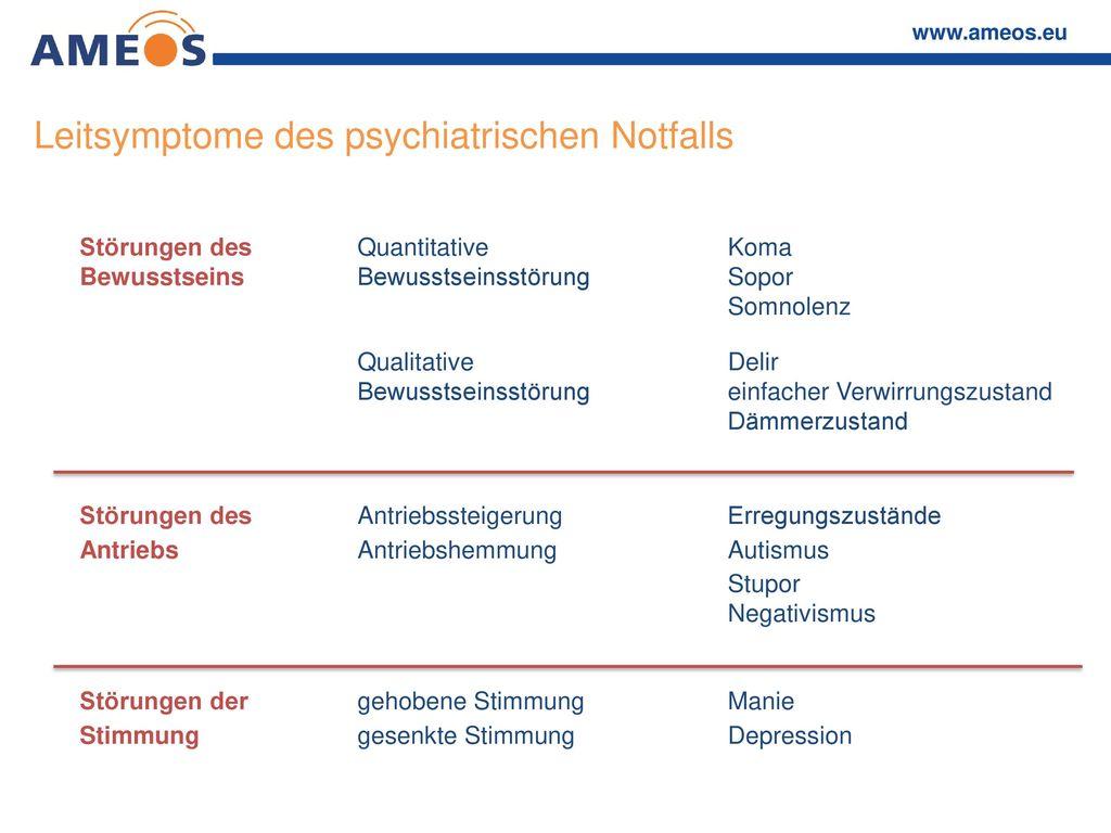 Leitsymptome des psychiatrischen Notfalls