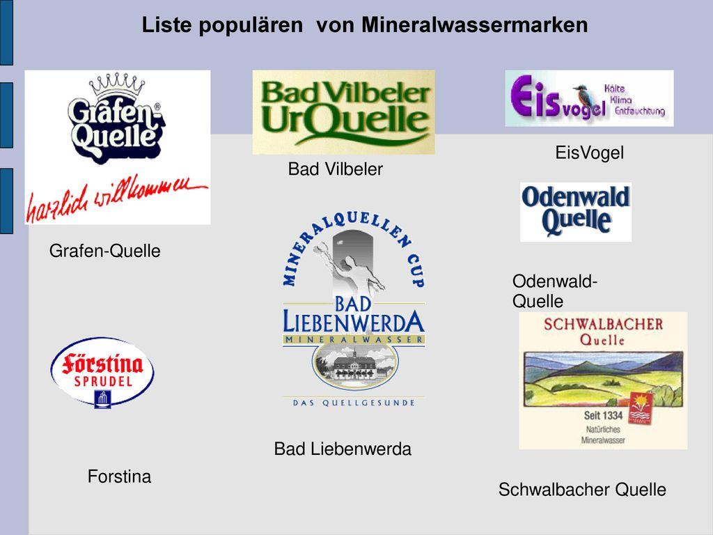 Liste populären von Mineralwassermarken