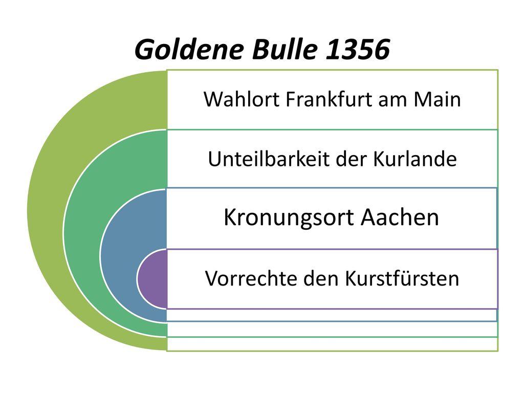 Goldene Bulle 1356 Kronungsort Aachen Wahlort Frankfurt am Main