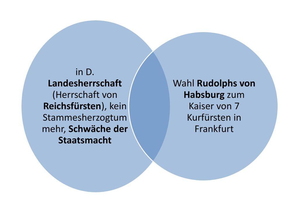 Wahl Rudolphs von Habsburg zum Kaiser von 7 Kurfürsten in Frankfurt
