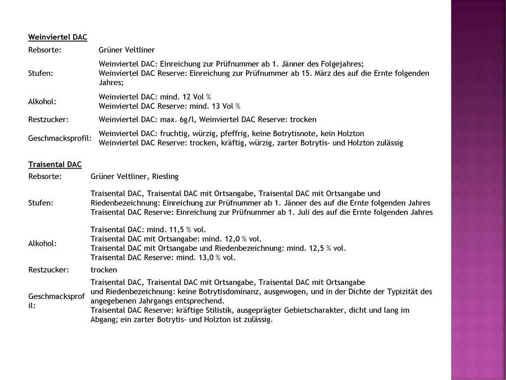 Weinviertel DAC Rebsorte: Grüner Veltliner. Stufen: Weinviertel DAC: Einreichung zur Prüfnummer ab 1. Jänner des Folgejahres;