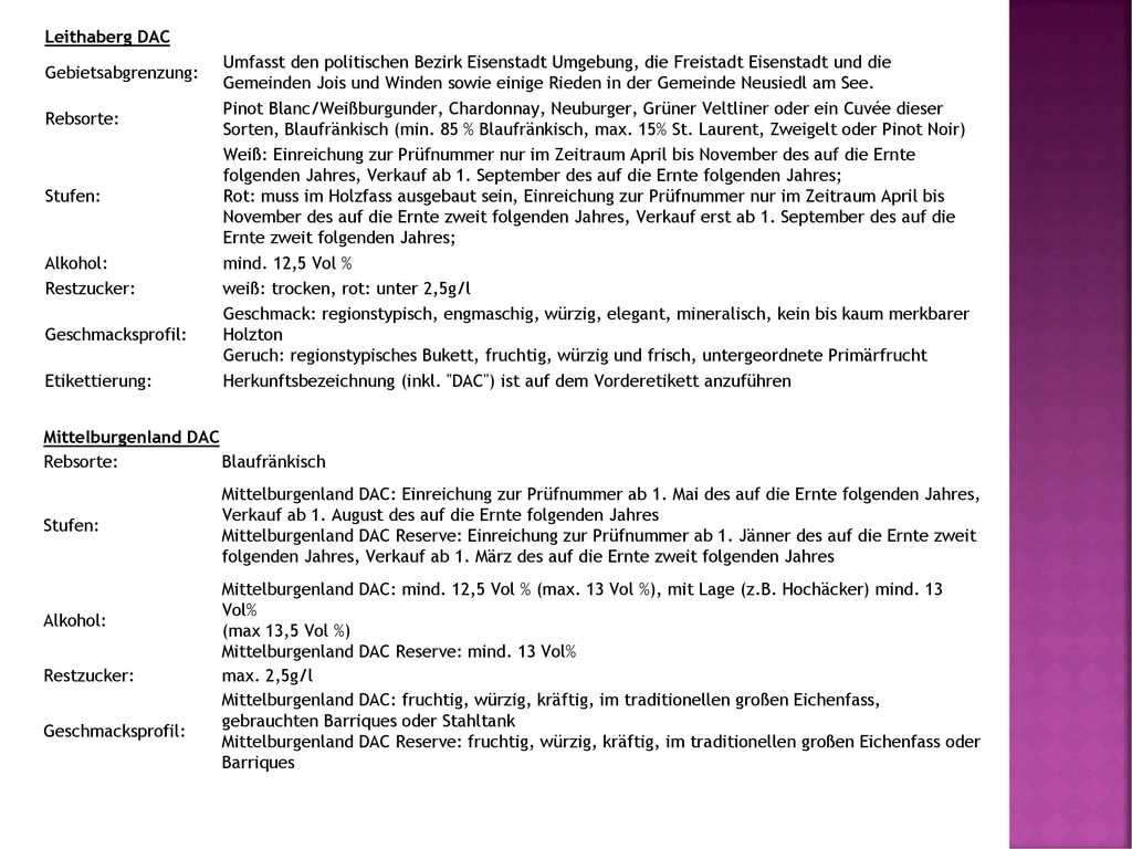 Leithaberg DAC Gebietsabgrenzung: