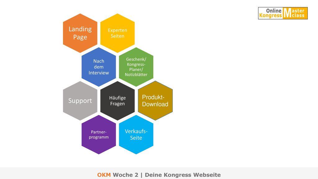 OKM Woche 2   Deine Kongress Webseite