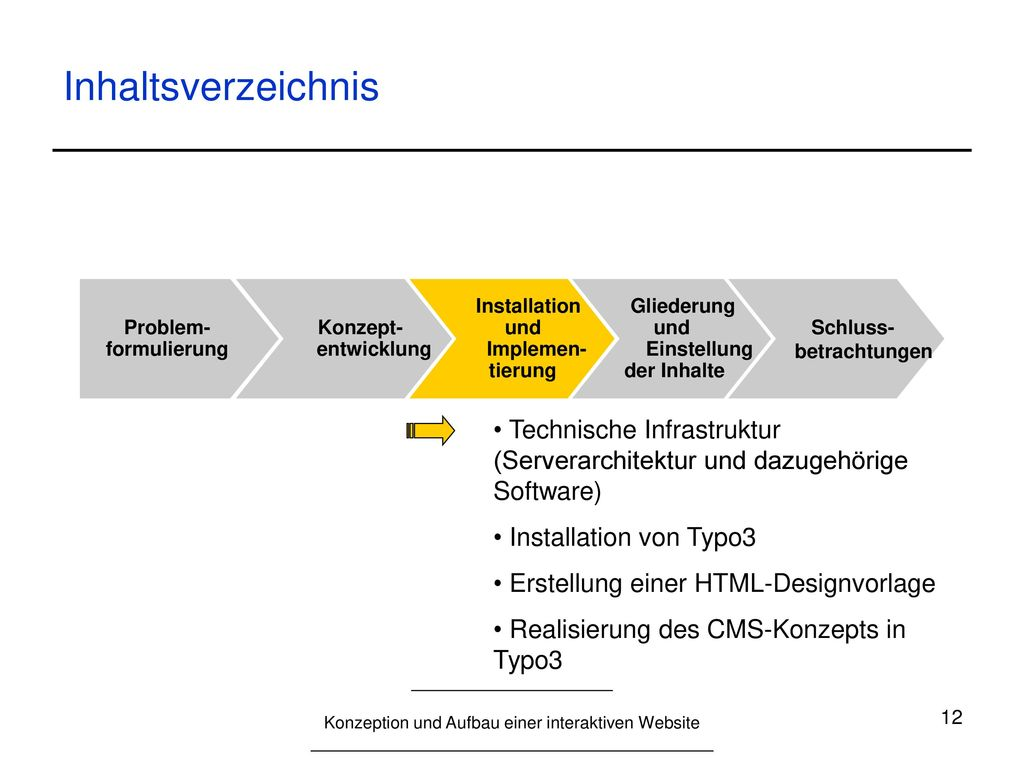 Inhaltsverzeichnis Installation. und. Implemen- tierung. Problem- formulierung. Konzept- entwicklung.