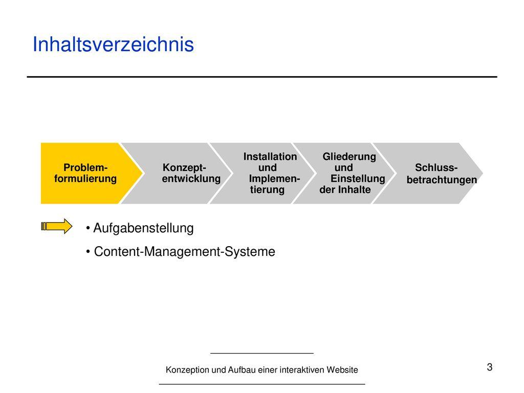 Inhaltsverzeichnis Aufgabenstellung Content-Management-Systeme