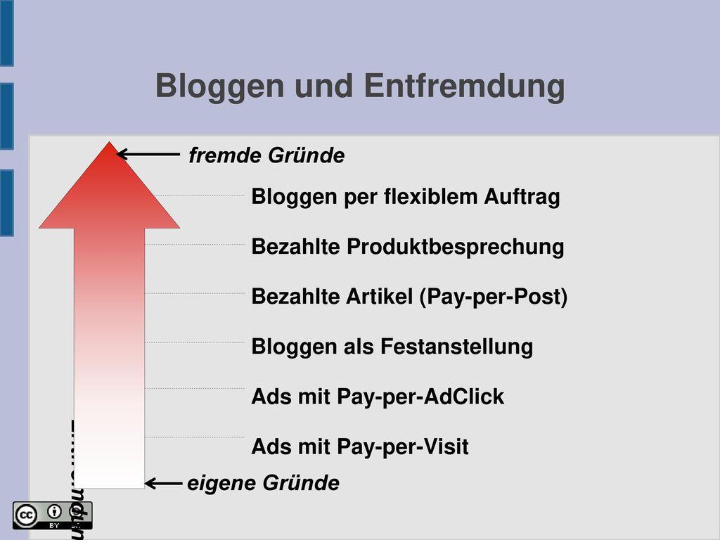 Bloggen und Entfremdung